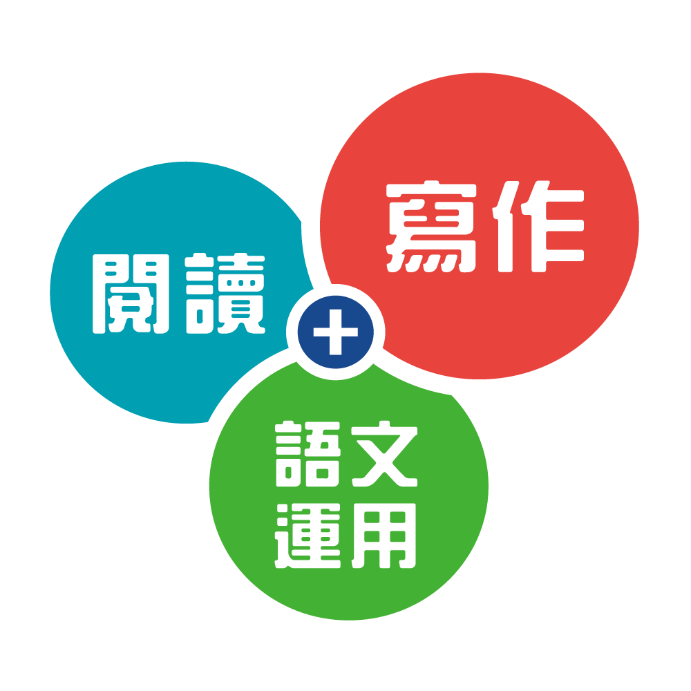 【中文全方位�n程】(涵盖文法、��x、��作)