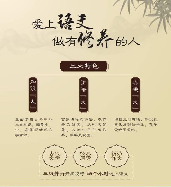 思泉语文 高思教育独家大语文体系