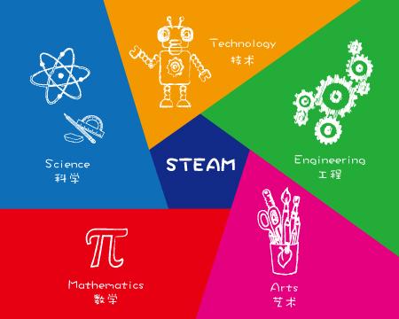 Steam科学创客